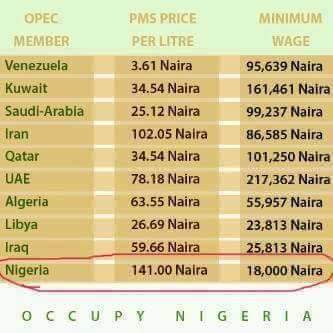 list-of-current-oil-prices-opec