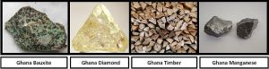 ghana-natural-resources-found-in-ghana